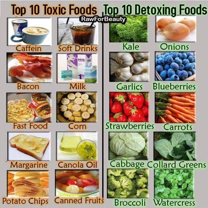 Toxic_foods_and_detoxing_foods